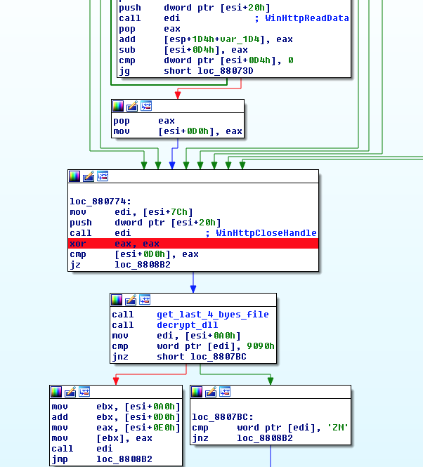 Angler EK shellcode payload download and decrypt.