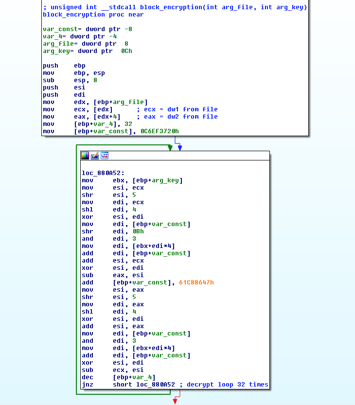 Angler EK TEA block decryption.