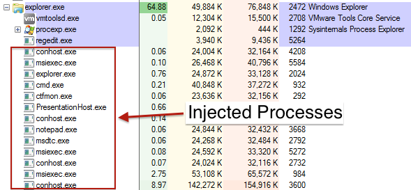 Processes injected with Bedep ad-fraud module